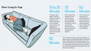Read more about the article Napping More Can Improve Your Love Life, Reduce Stress And Much More